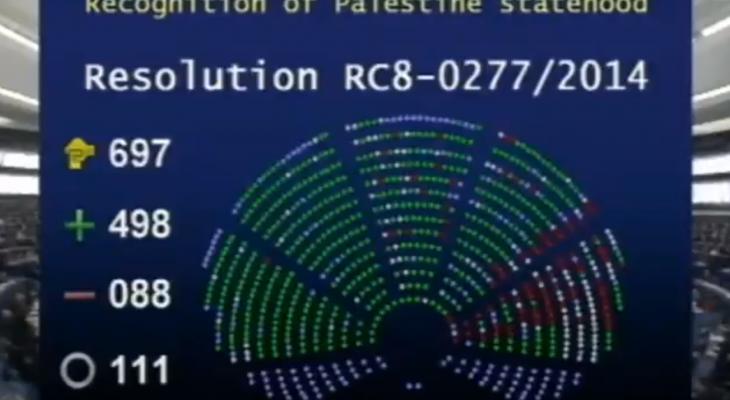 European Parliament resolution on recognition of Palestine statehood