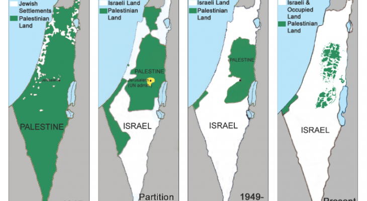 Download: Palestinian Loss of Land since 1947